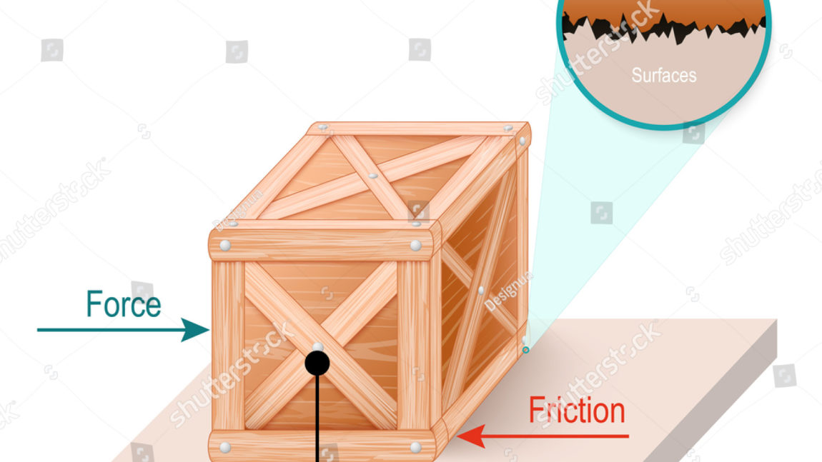 The effect of surfaces on friction