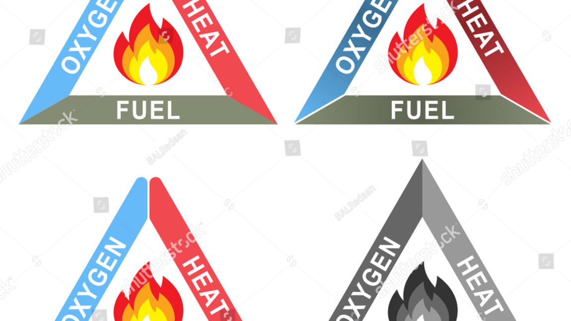 Energy and Changes: Burning of Fuels