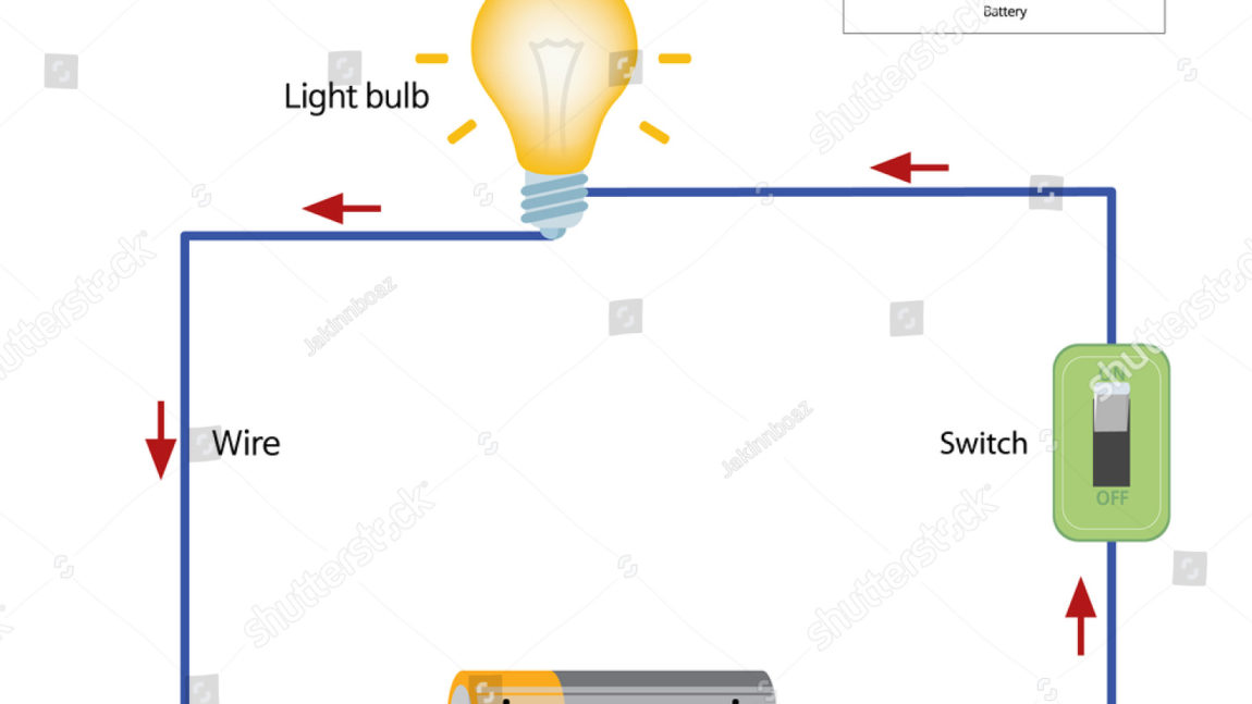 Energy and Changes: Simple Circuits – Experibox